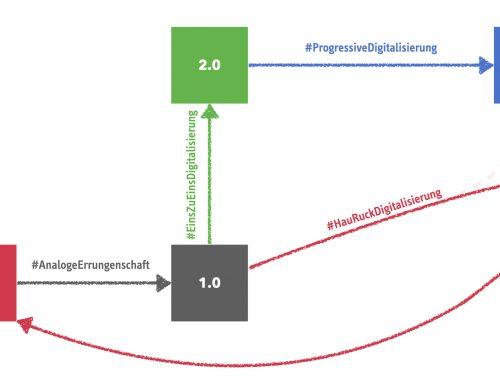 Köln, die 15-Minuten Stadt, Verwaltungsreform und (Irr-)Wege der Digitalisierung zur Kommunalwahl 2020